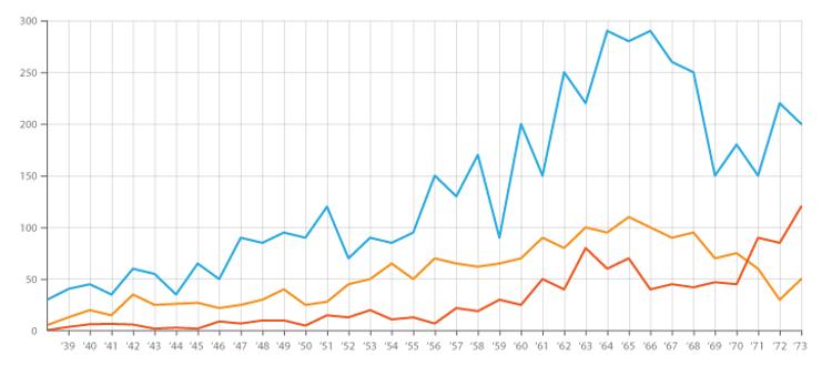 cjm-graph
