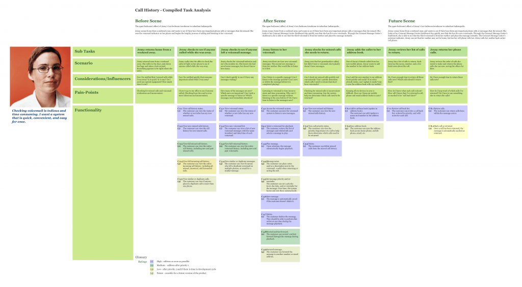 example-task-map-1-1024x563-1