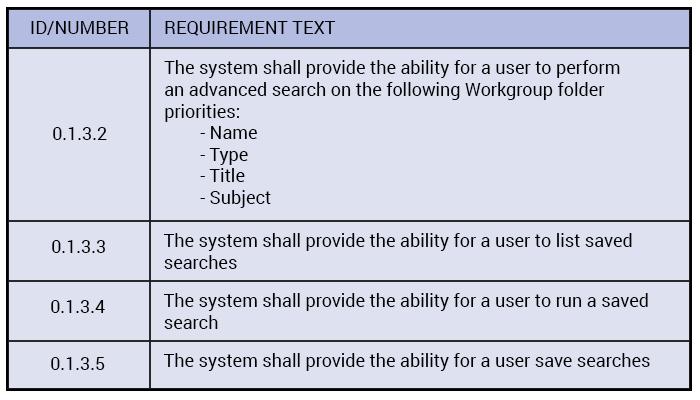 user_req_spec_example
