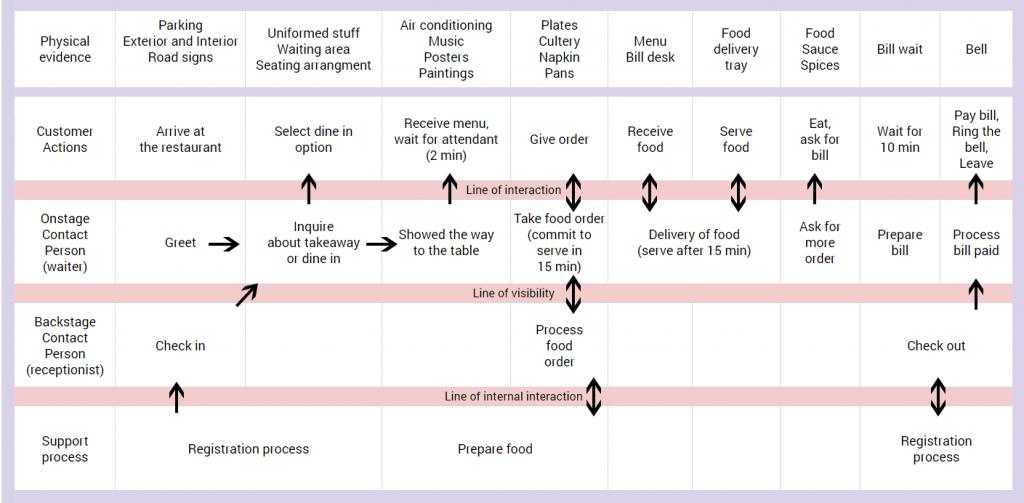 cjm_pizza_blueprint