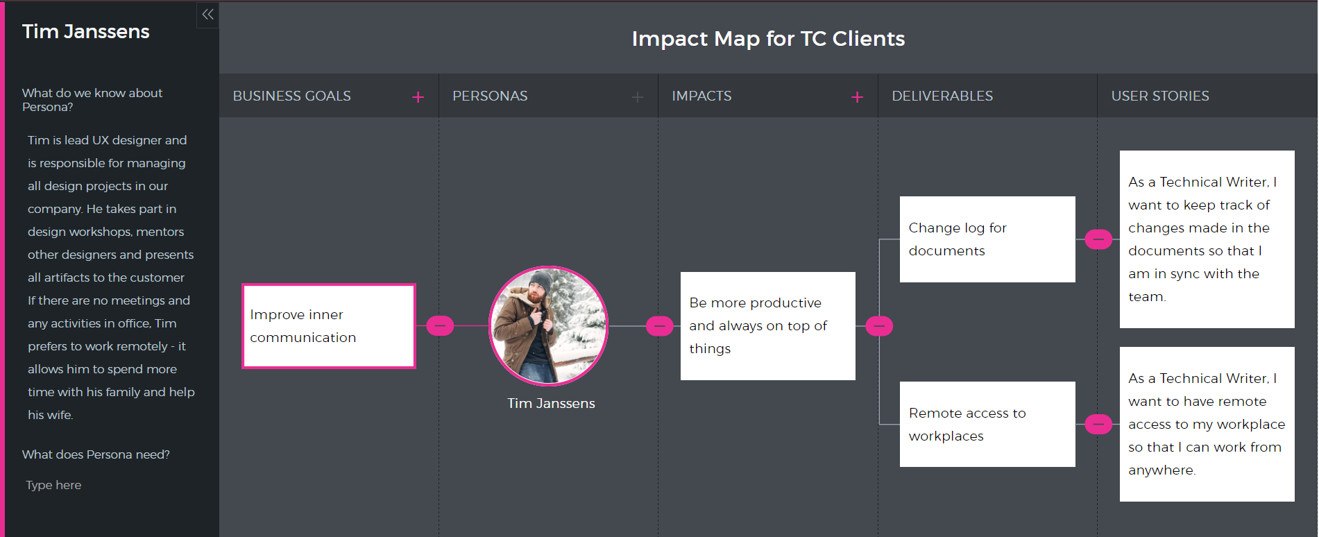 impact_mapping_example