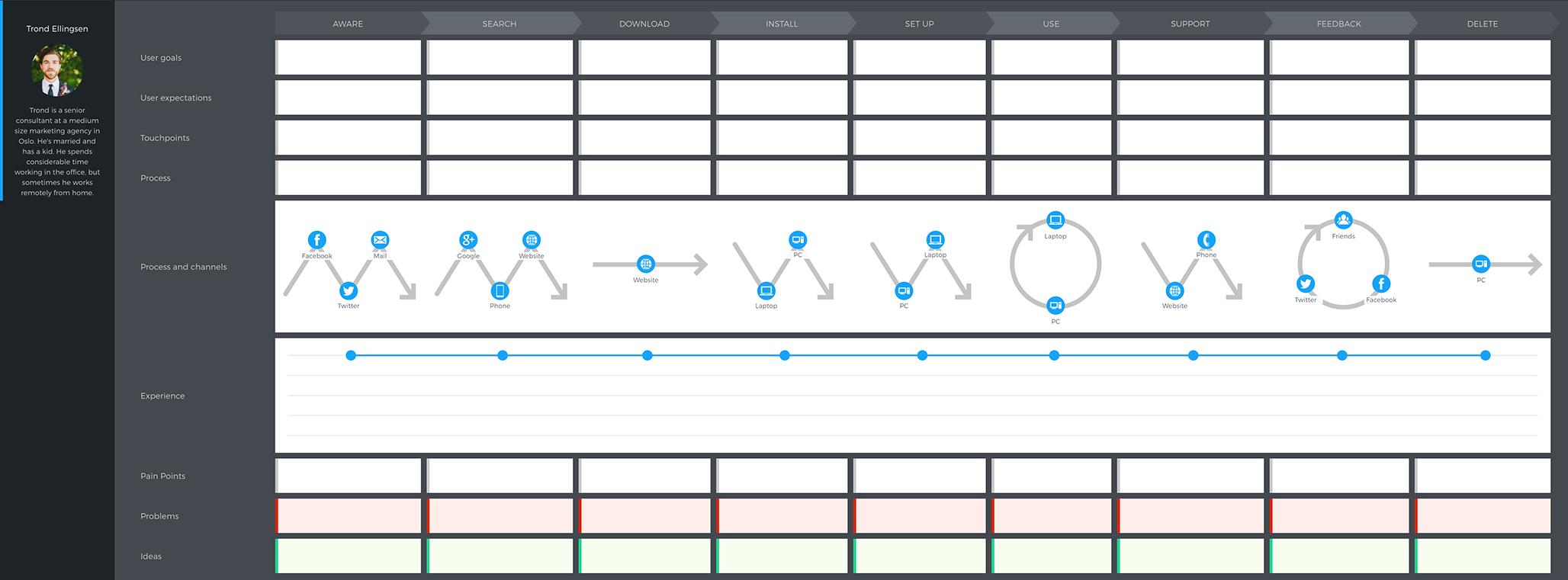 software-cjm-template