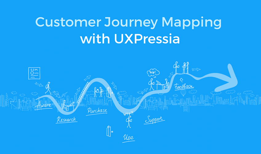 customer journey mapping with UXPressia