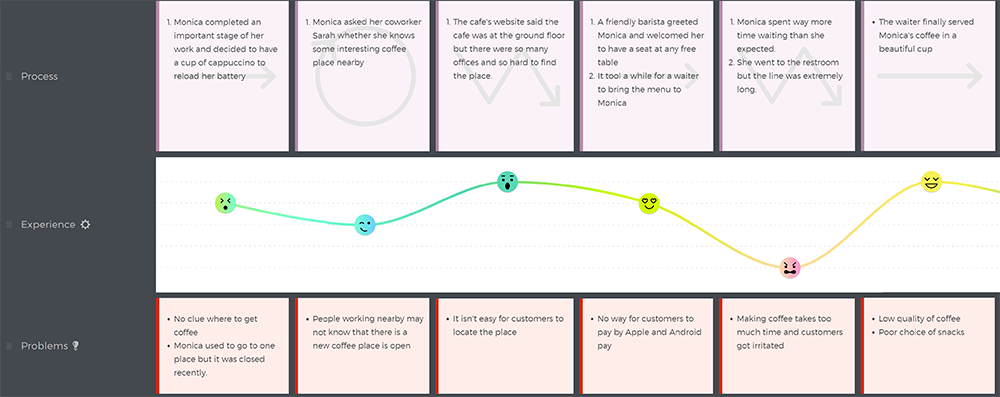 journey_mapping_experience_section