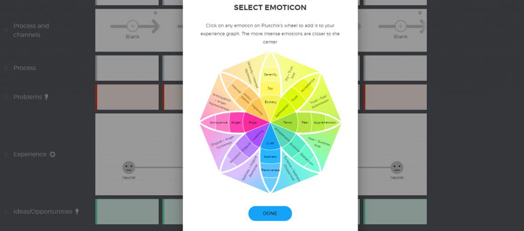 emotional-wheel