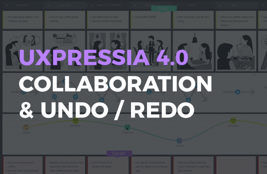 UXPressia collaboration & undo/redo