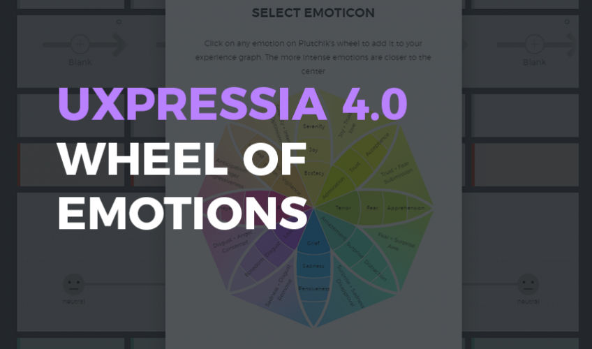 uxpressia 4.0 wheel of emotions