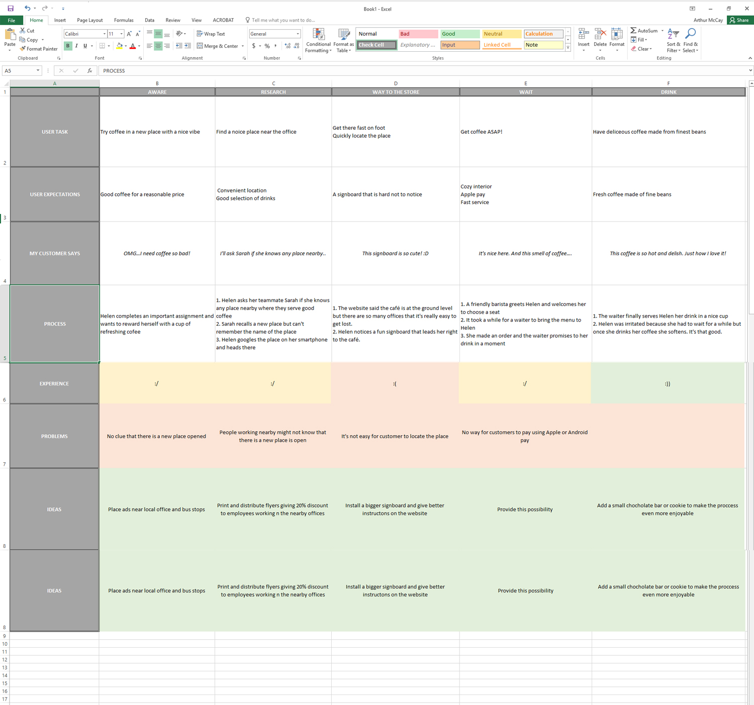 Coffee Journey Map on a Spreadsheet