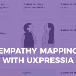 Empathy Map in UXPressia + Free Template