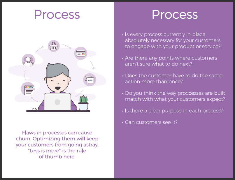 UXPressia customer journey mapping cards