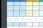 Updated CJM Template: Employee Journey Map