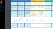 employee journey map template