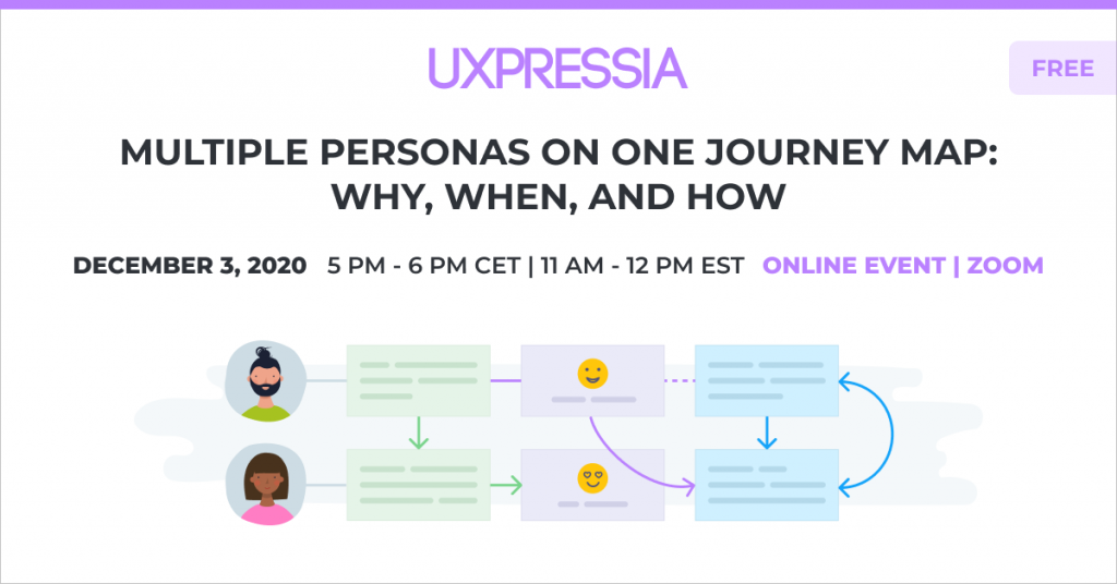 Webinar on multiple personas journey maps