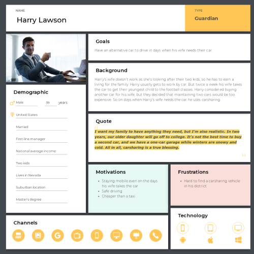Guardian Customer Persona for carsharing