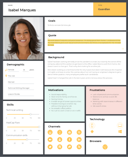Remote Employee Persona Template