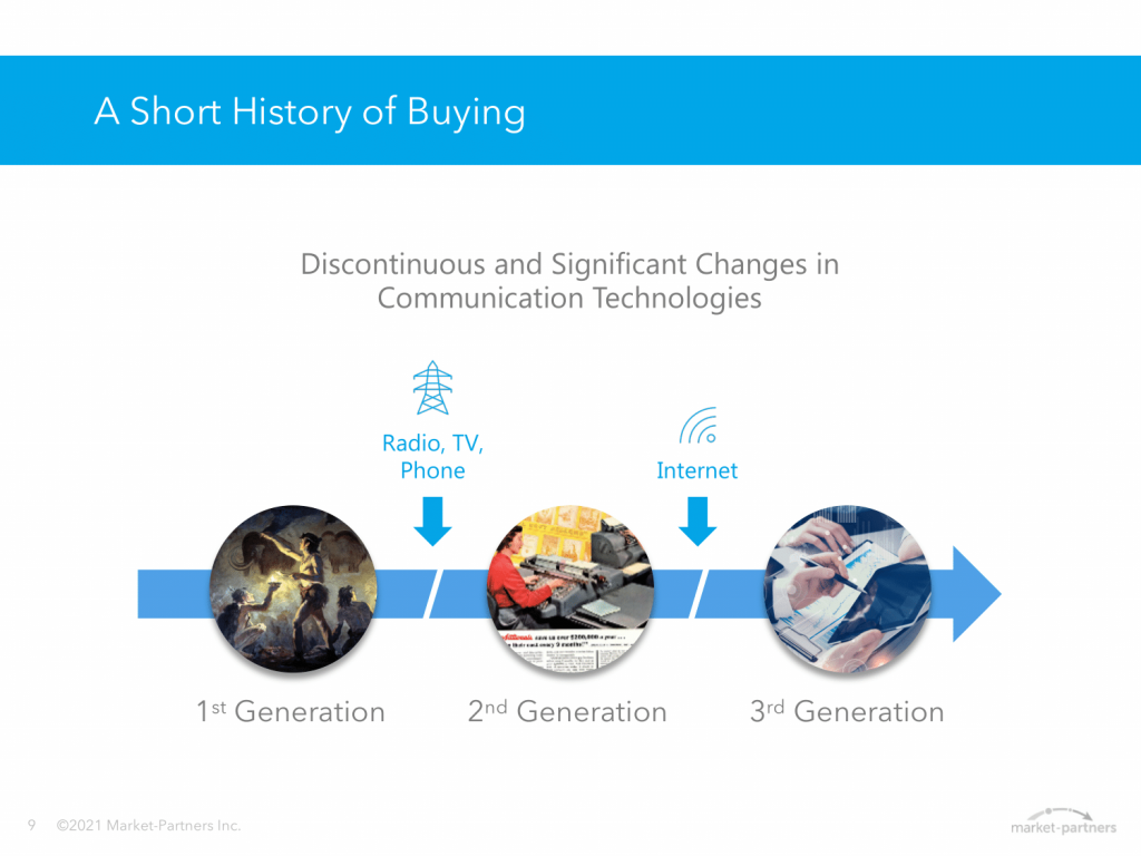 A short history of buying