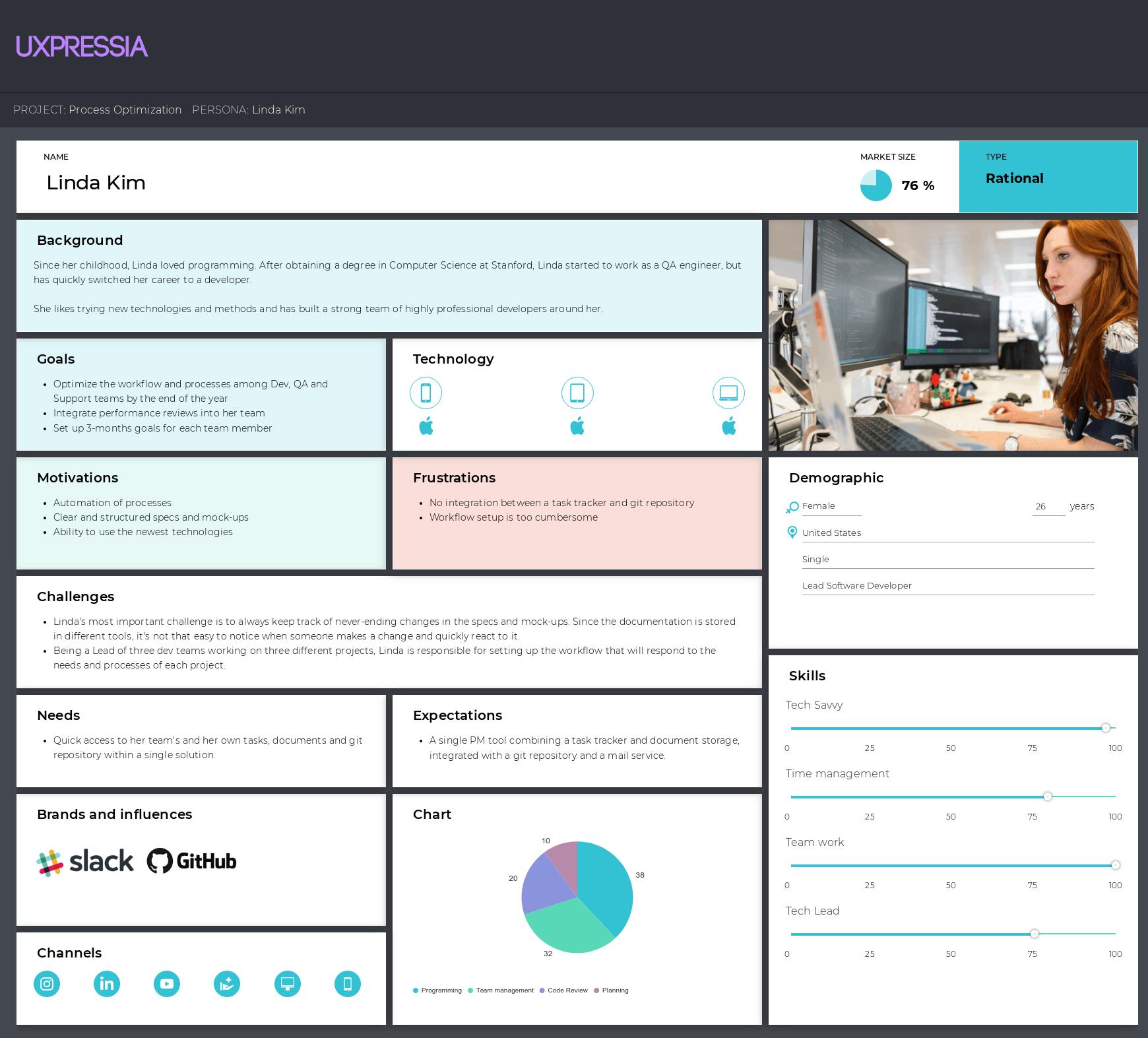 User Persona Creator Customer Buyer Personas Online Tool