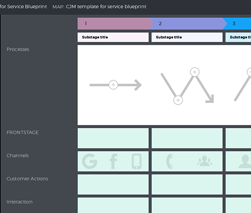 CJM Template for Service Blueprint | UXPressia