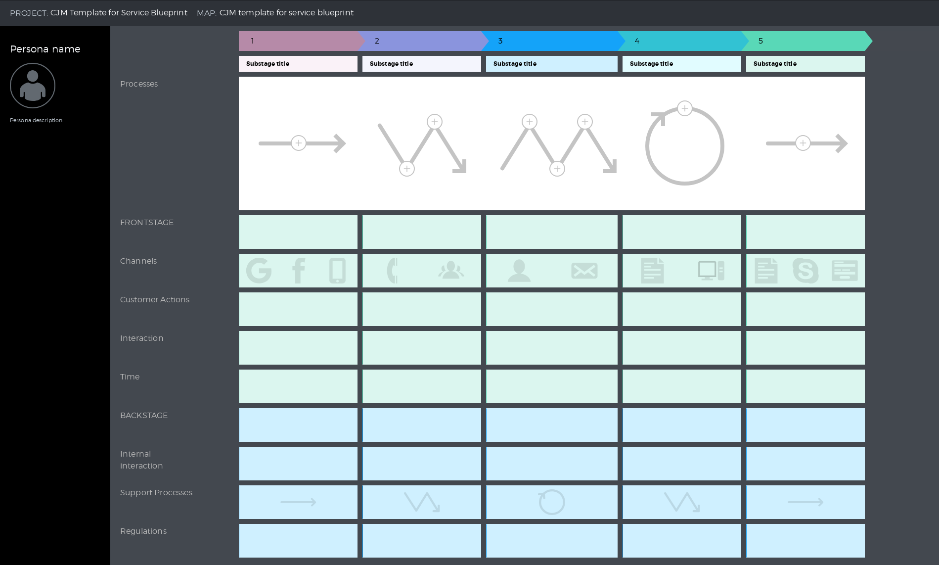 Customer Journey Map Template For Service Blueprint Uxpressia